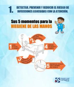 Cartilla - 1er proceso seguro - 5 momentos para la higiene de las manos