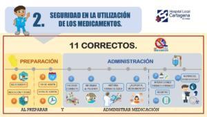 Cartilla - 2do proceso seguro - 11 correctos