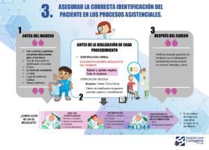 Cartilla - 3er proceso seguro - Identificación del paciente