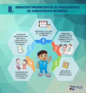 Cartilla - 8vo proceso seguro - Consentimiento informado
