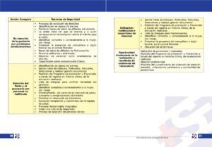 ESE cartilla de Mis Procesos Seguros page-0011